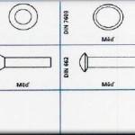 Podložky – závlačky, nýty
